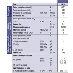 Contacteur modulaire 20A pour tableau électrique - IMO