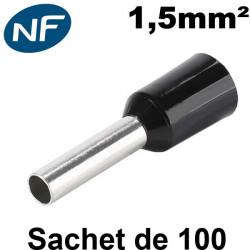 Embouts de câblage pour fil souple de 0,5 à 50mm² Hilpress