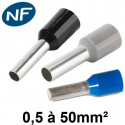 Embouts de câblage pour fil souple de 0,5 à 50mm²