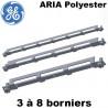 Support pour bornier de coffret ARIA General Electric
