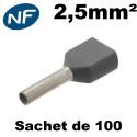Embouts de câblage double pour fil souple de 1,5 à 50mm²