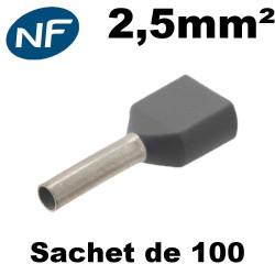 Embouts de câblage double pour fil souple de 1,5 à 50mm² Hilpress