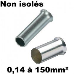 Embouts non isolés pour fils souples 0,14mm² à 150mm²