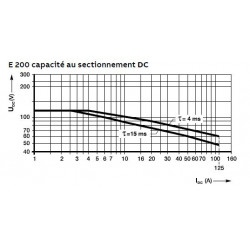 Interrupteur sectionneur 100A ABB ABB