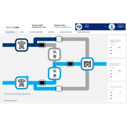 Carte de communication pour Onduleur SEP, VSD et STW Riello UPS