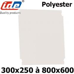 Plaque de montage polyester pour coffret polyester IDE