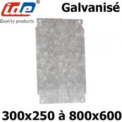 Plaque de montage en acier galvanisé pour coffret polyester IDE