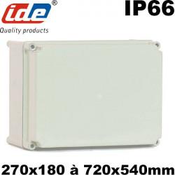 Boitier en polyester étanche IP66 fixation murale ou poteau - ROC IDE