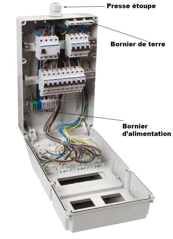 Vue de l'intérieur d'un coffret électrique PRYMA