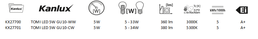 tableau dimensions ampoule led gu10 TOMI lelectricien