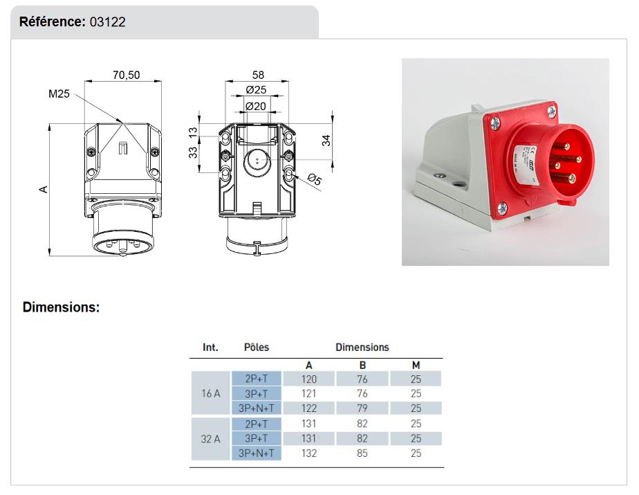 dimensions Socle de prise mâle en saillie 16A 3P+T 380V - Étanche IP44