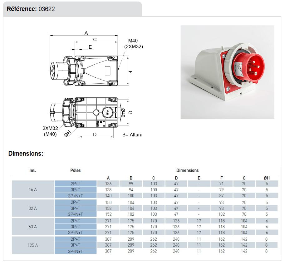 Dimensions : Socle de prise mâle en saillie 16A 3P+T 380V - Étanche IP67