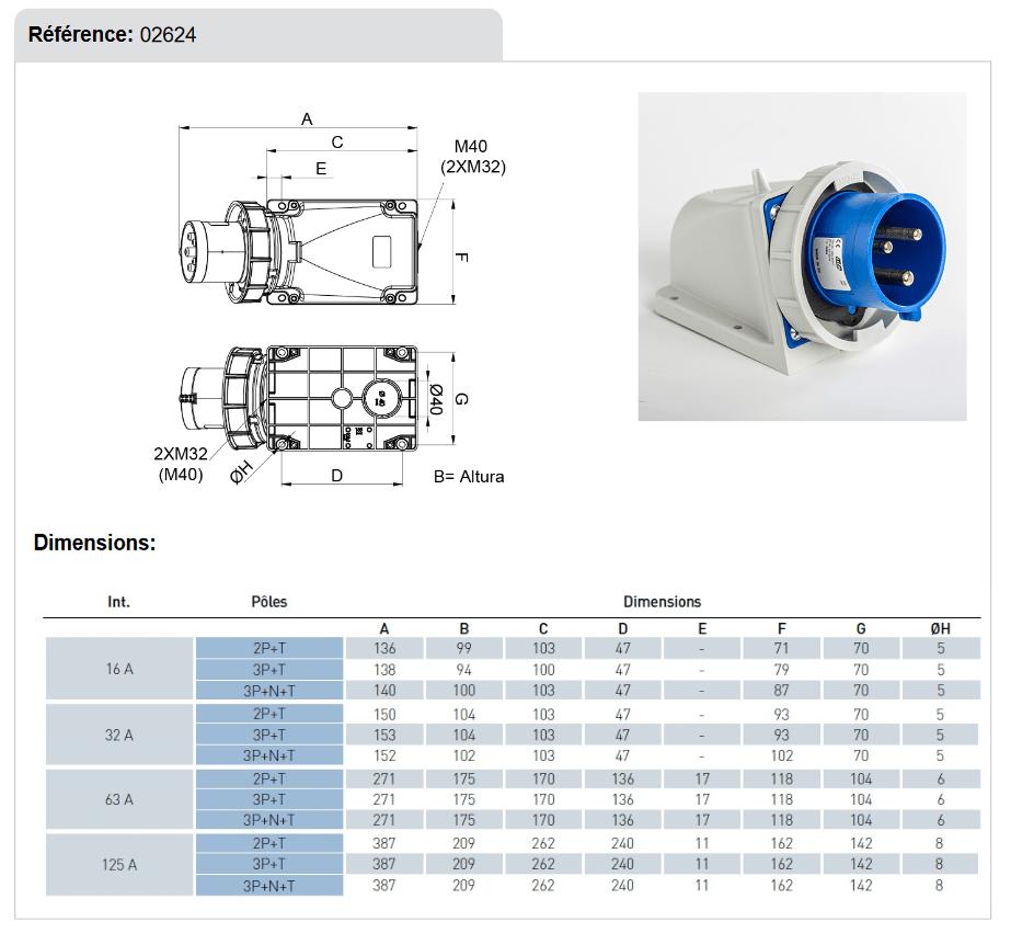 Dimensions socle de prise mâle 32A 2P+T en saillie étanche IP67