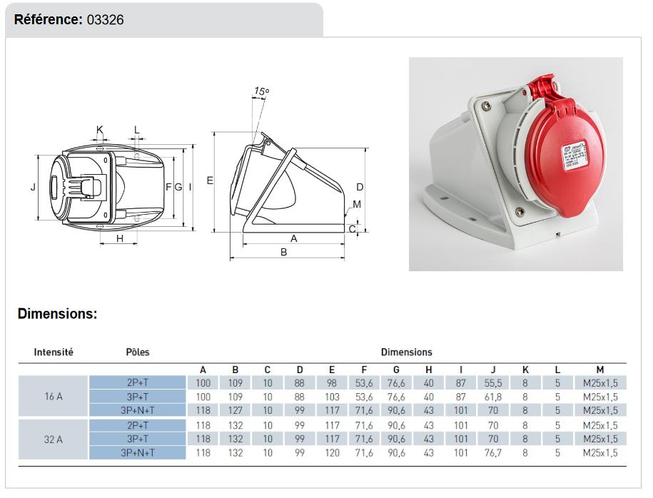 dimensions Socle de prise murale tetrapolaire 32A - 380V - IP44