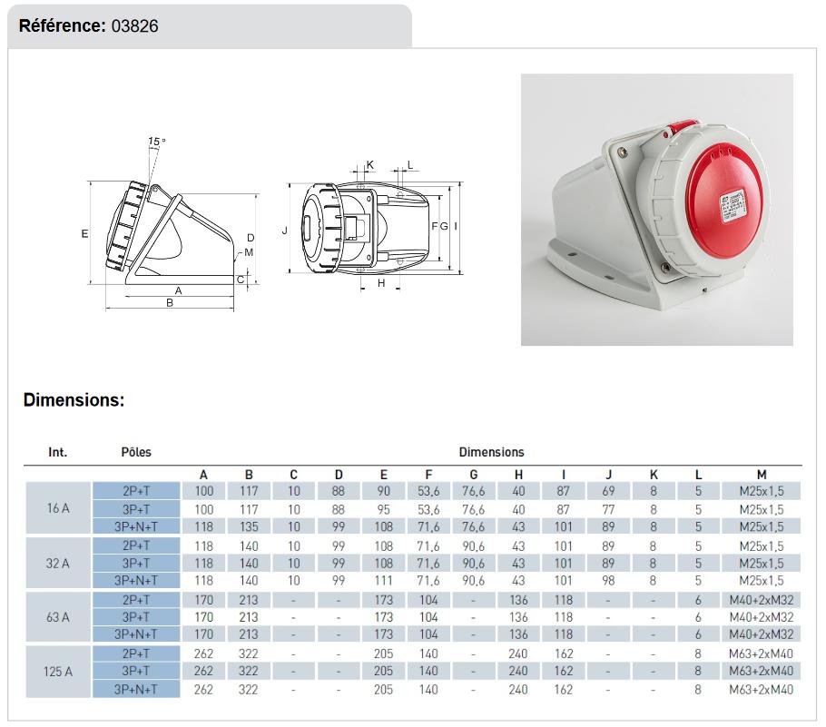 dimensions Socle de prise murale tetrapolaire 32A - 380V - IP67