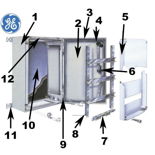 Vue décomposée de l'armoire GE Aria en polyester