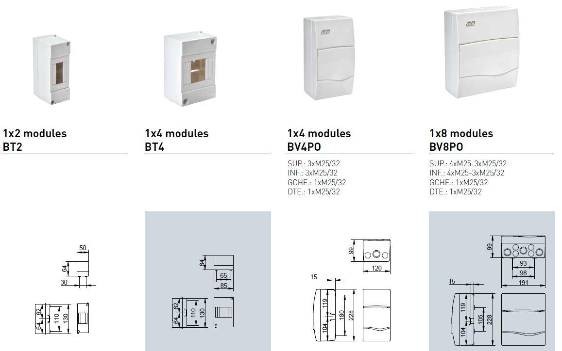 Tableau electrique rt vivez votre maison en toute - Dimension tableau electrique ...